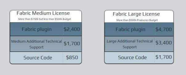 Fabriclicense